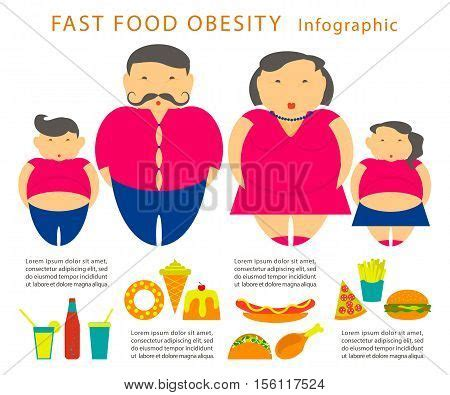 fast food and obesity research paper
